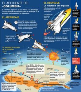 Columbia.1