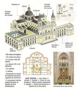 Info Almudena
