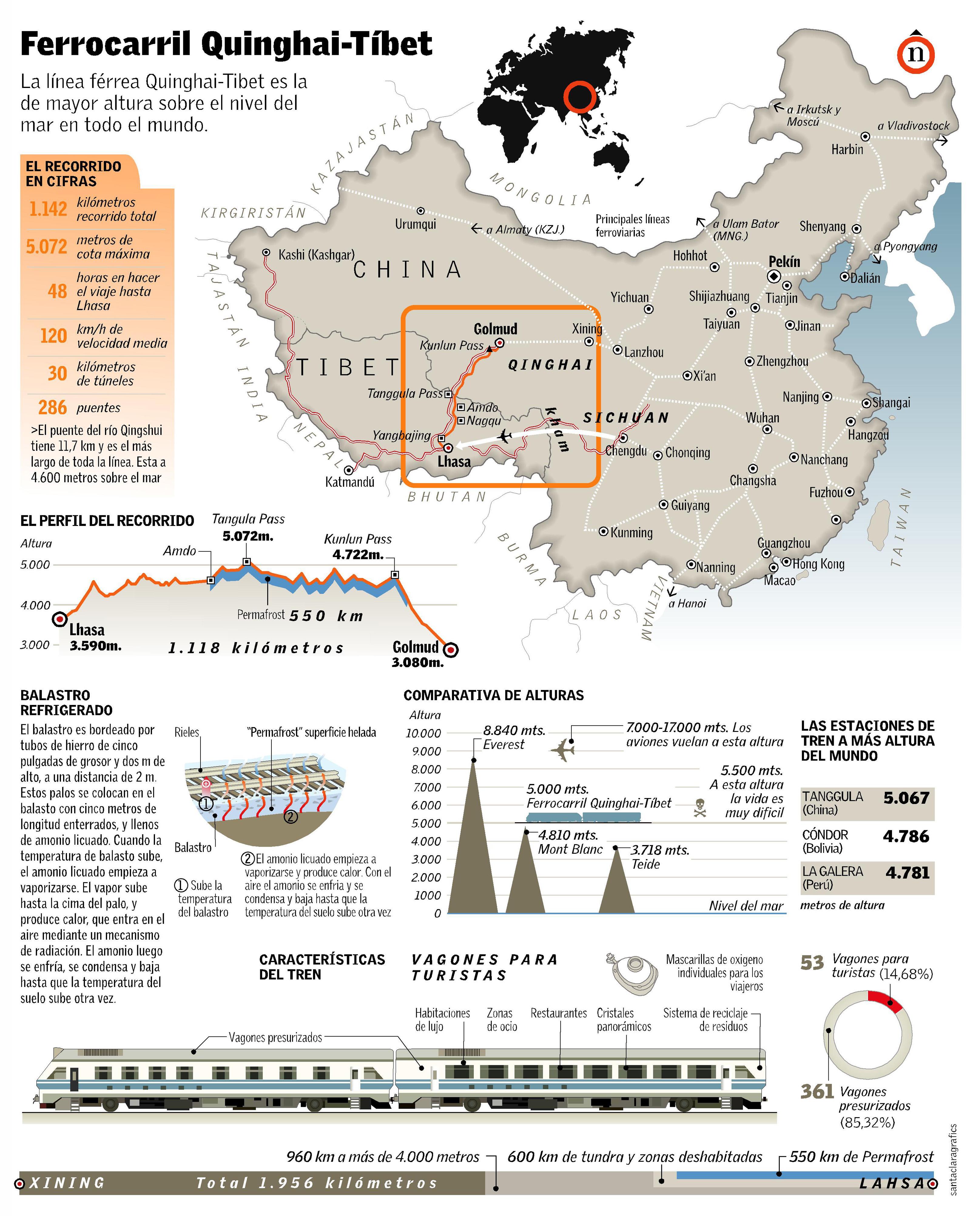 MG-Tren del tibet OK