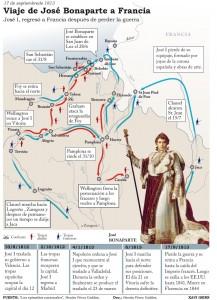 Marcha de Jose Bonaparte