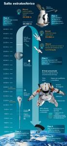 REOK Info Estratosfera.eps